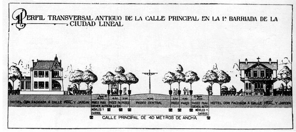 Ciudad Lineal Arturo Soria