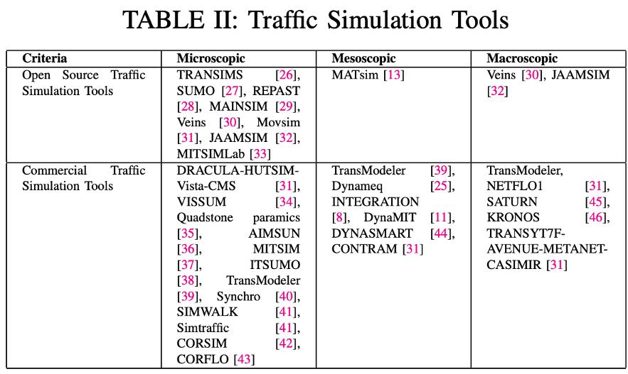Herramientas de simulacion
