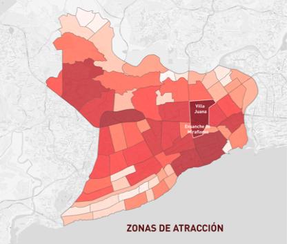 Zonas de atracción